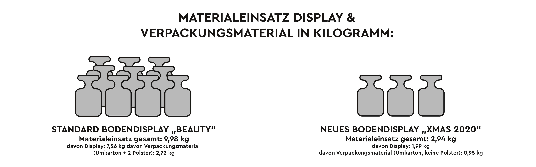 Illu_Display_Vergleich_3